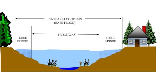 C_flood_elevation
